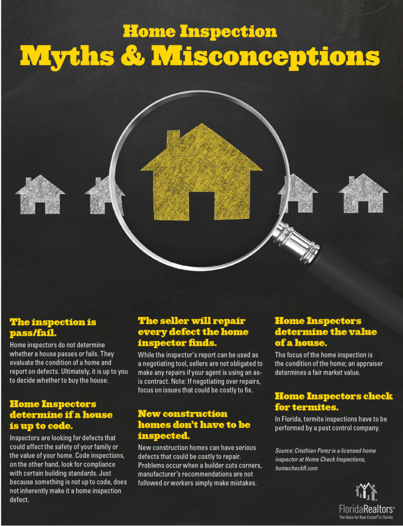 Myths About Home Inspections HEAD: Home Inspection Myths & Misconceptions The inspection is pass/fail. Home inspectors do not determine whether a house passes or fails. They evaluate the condition of a home and report on defects. Ultimately, it is up to you to decide whether to buy the house.�  Home Inspectors determine if a house is up to code. Inspectors are looking for defects that could affect the safety of your family or the value of your home. Code inspections, on the other hand, look for compliance with certain building standards. Just because something is not up to code, does not inherently make it a home inspection defect.  The seller will repair every defect the home inspector finds. While the inspector?s report can be used as a negotiating tool, sellers are not obligated to make any repairs if your agent is using an as-is contract. Note: If negotiating over repairs, focus on issues that could be costly to fix.   New construction homes don?t have to be inspected. New construction homes can have serious defects that could be costly to repair. Problems occur when a builder cut corners, manufacturer?s recommendations are not followed or workers simply make mistakes.  Home Inspectors determine the value of a house. The focus of the home inspection is the condition of the home; an appraiser determines a fair market value.  Home Inspectors check for termites. In Florida, termite inspections have to be performed by a pest control company.  Source: Cristhian Perez is a licensed home inspector at Home Check Inspections, homecheckfl.com