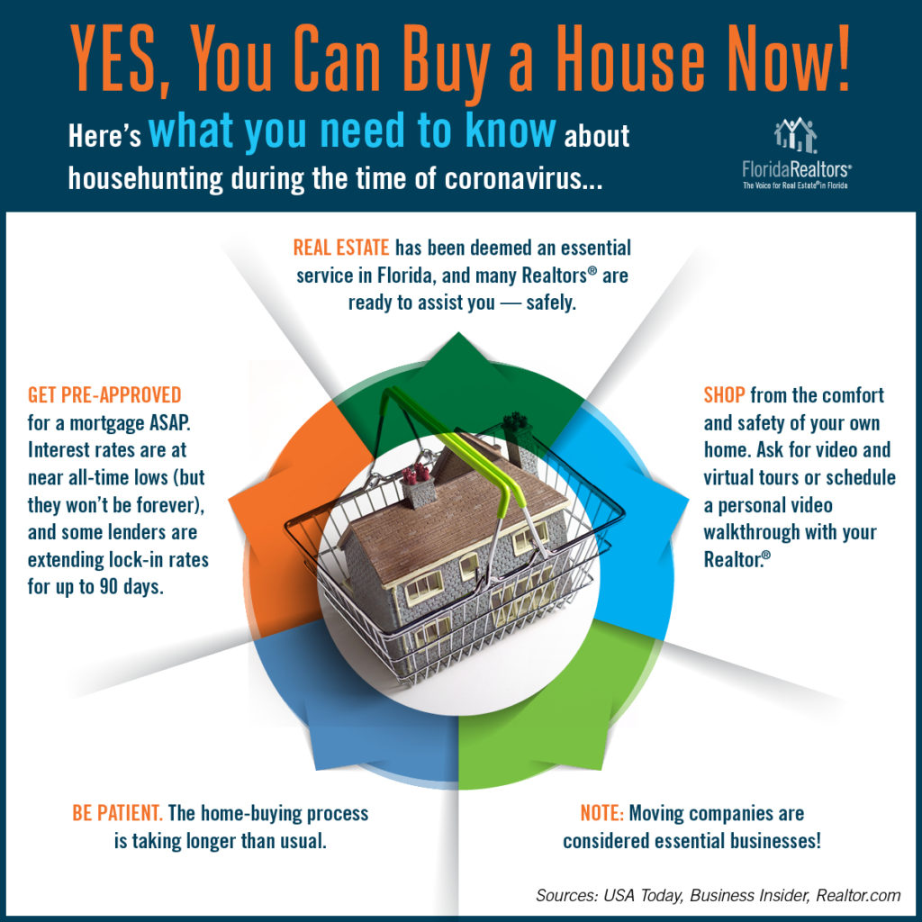 YES, You Can Buy a House Now! Here's what you need to know about househunting during the time of coronavirus... Sources: USA Today, Business Insider, Realtor.com  REAL ESTATE has been deemed an essential service in Florida, and many Realtors are ready to assist you - safely.  GET PRE-APPROVED for a mortgage ASAP. Interest rates are at near all-time lows (but they won�t be forever), and some lenders are extending lock-in rates for up to 90 days.  SHOP from the comfort and safety of your own home. Ask for video and virtual tours or schedule a personal video walkthrough with your Realtor.  BE PATIENT. The home-buying process is taking longer than usual.  NOTE: Moving companies are considered essential businesses!